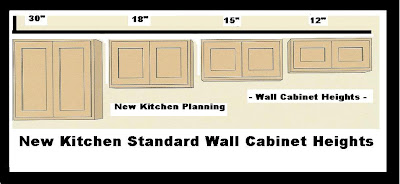 kitchen wall cabinet height