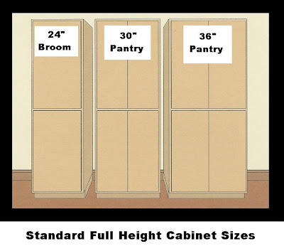 Merveilleux Pantry Cabinet Sizes Full Height Cabinet Sizes   Kitchen Planning Full  Height Pantry And Broom Cabinet Sizes For Planning A New Kitchen
