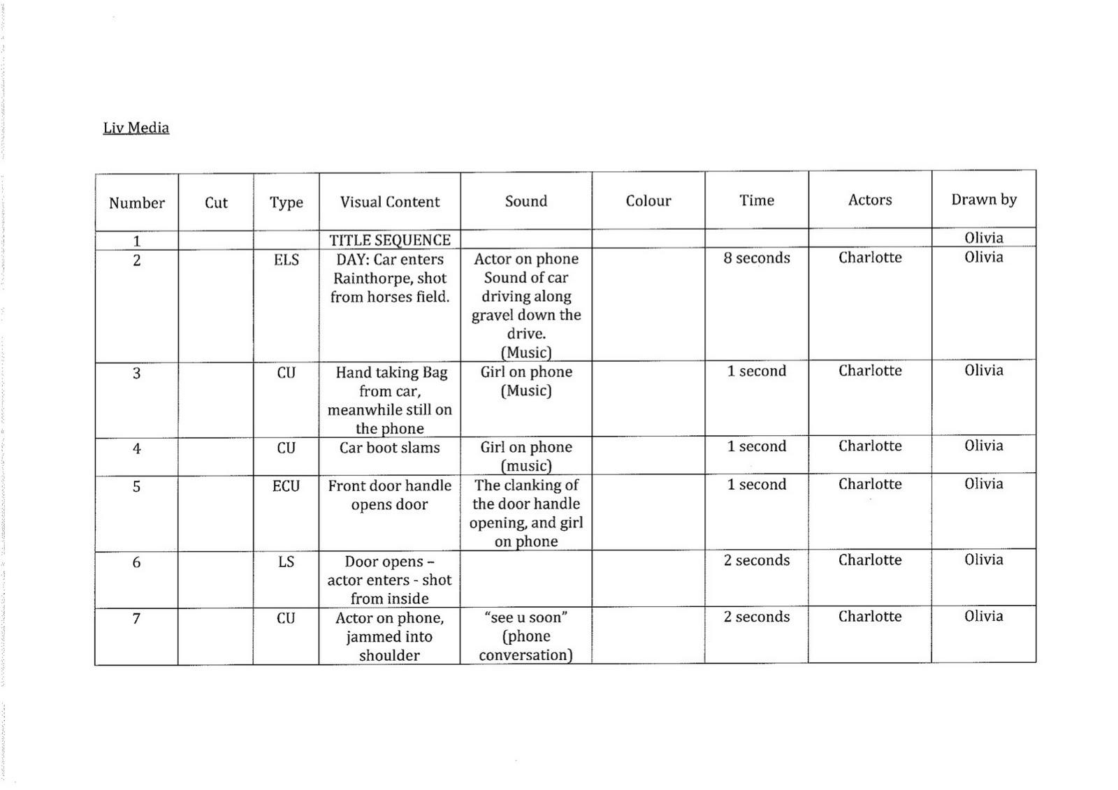 film shot list template .