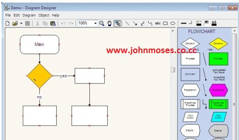 Johnmosess blog how to design diagrams flowcharts in easy method how to design diagrams flowcharts in easy method using diagram designer ccuart Images