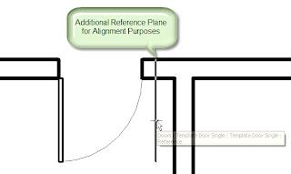 door templates