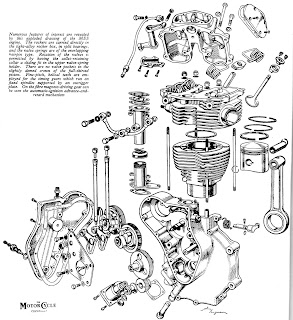 Bike Sem Corrente also A Car On Road as well 7 3 Idi Wiring Diagram also Bmw 320i Wiring Diagrams together with 499cc Mssan Article Reproduced From. on diagram motorcycle engine art