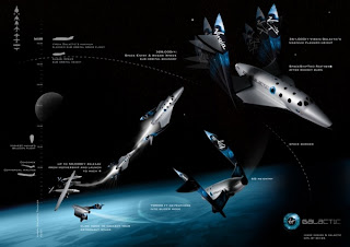 Virgin galactic ship with parts