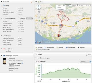 Track GPS BTT Faro - Fonte Ferrea - Faro