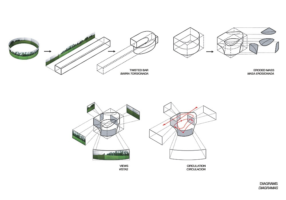 Golden Sections: View House Diagram