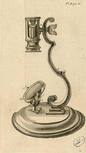 Antiguos microscopios