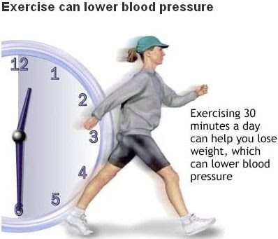 Natural Ways To Deal With High Blood Pressure