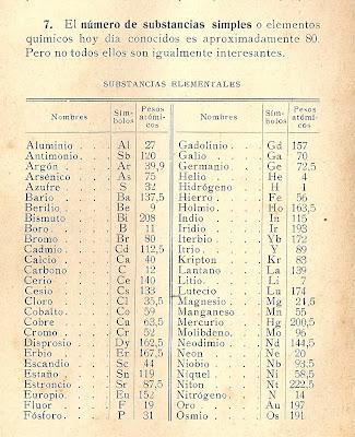 Antiguos libros de ciencia tabla peridica con 80 elementos notar que adems de faltar elementos aunque la lista sigue en otra pgina se menciona al niton smbolo nt actualmente llamado radn urtaz Images