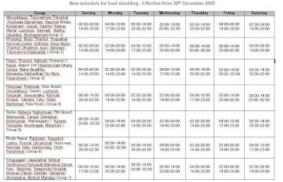 Load Shedding Schedule