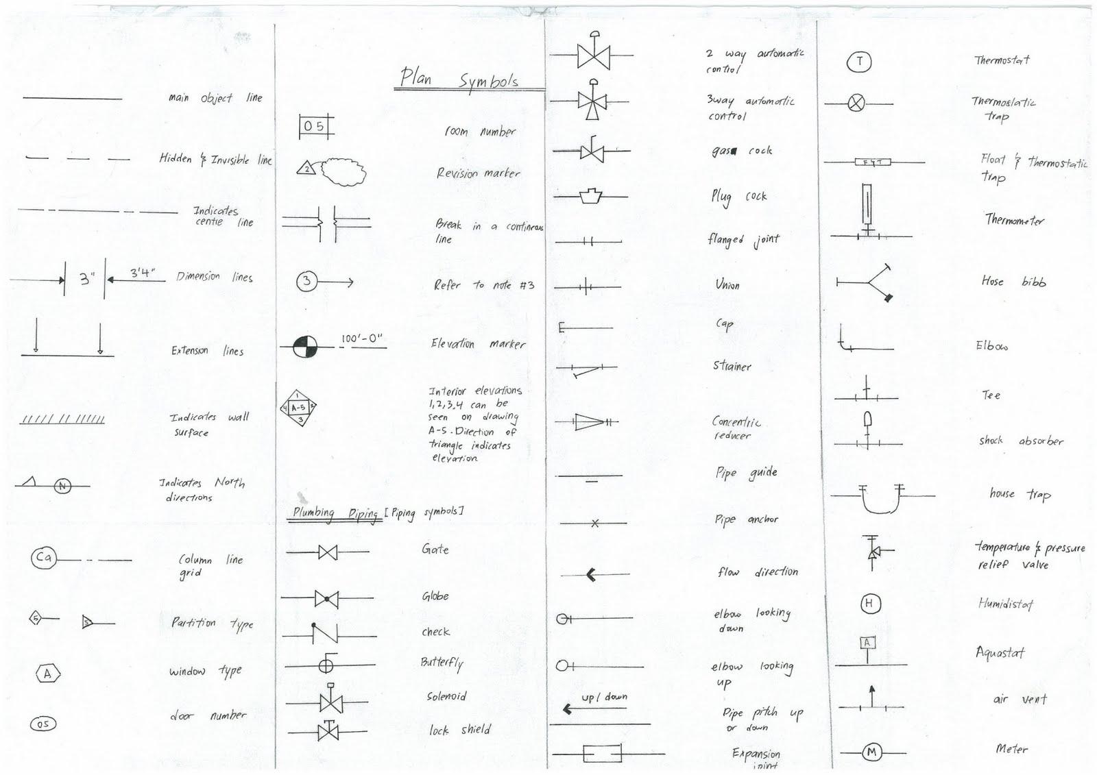 Pencils pen sj 04b drawing templetes plan symbol 1 drawing lines indicators buycottarizona Image collections