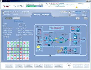 Cisco myPlaNet