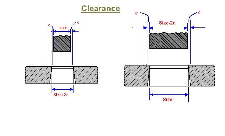 how to make geometry break unreal