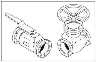fixed handwheel