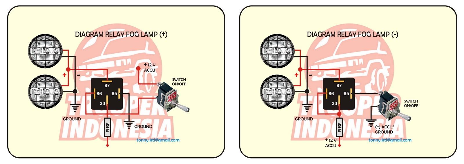 cara wiring fog lamp diy enthusiasts wiring diagrams u2022 rh wiringdiagramnetwork today Wiring a Lamp cara wiring fog lamp saga flx