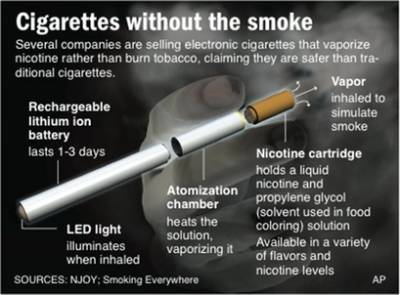 E cigarette juice safety
