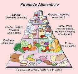 Actividades sobre la pirámide almenticia