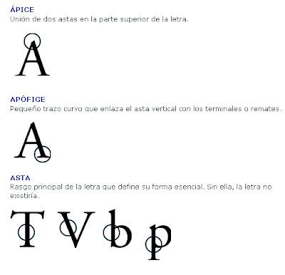 Tipografía: Anatomía del Tipo Impreso