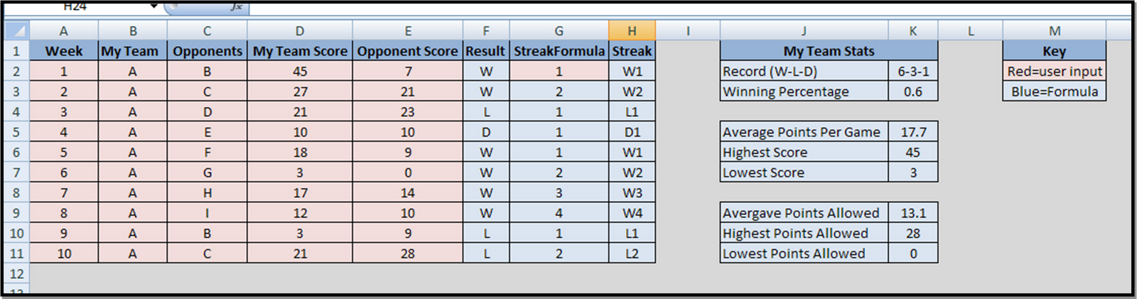 how to make a 4 column spreadsheet in excel