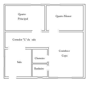 Plantas de casas, Projetos de casas e Modelos de casas