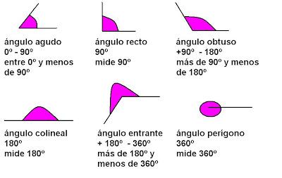 Angulos galerias - Como instalar una bisagra de 180 grados ...