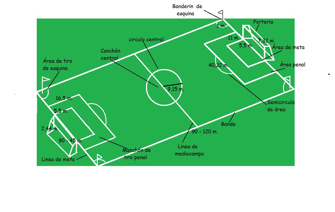 Imagenes De Una Cancha De Futbol - ¿Cómo hacer una mini cancha de fútbol? YouTube