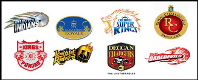 Teams in IPL 2009