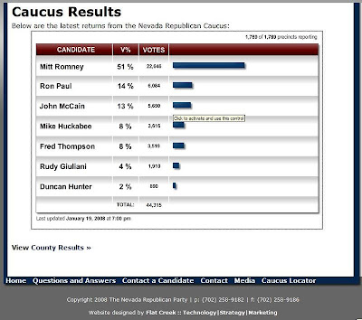 2008 NEVADA CAUCUS Results by Lynne