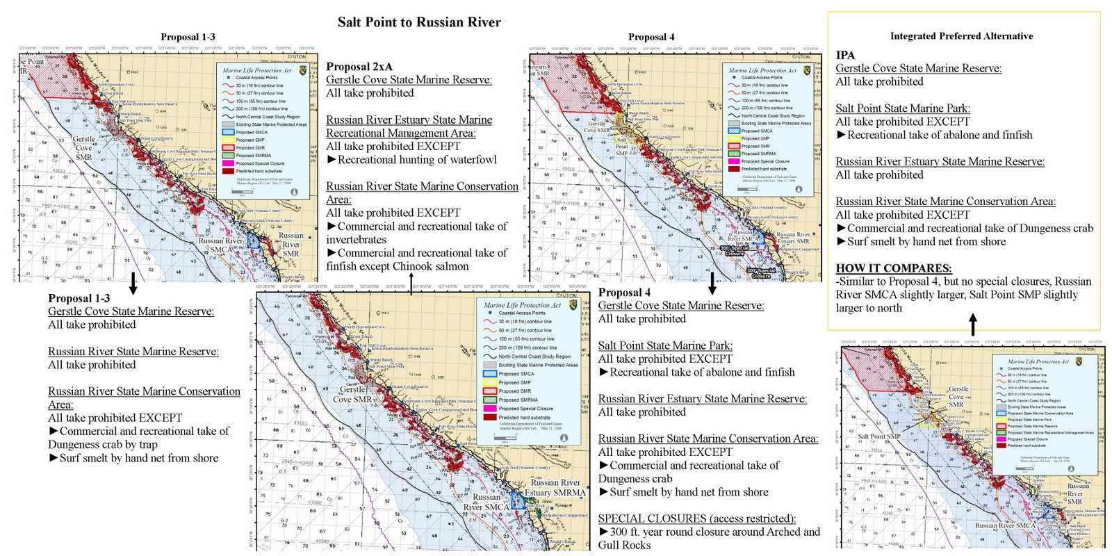 Salt Point to Russian River