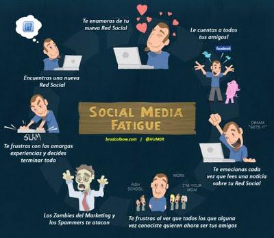 El ciclo de vida de las redes sociales