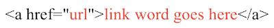 HTML making hyperlinks