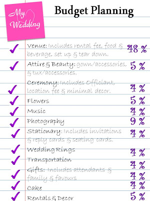 image relating to Printable Quinceanera Checklist identified as Savannahhs website: White Wedding day Centerpiece Percentage This