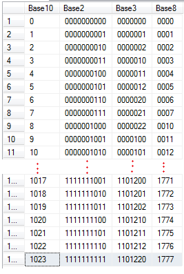 how to turn a number into a decimal