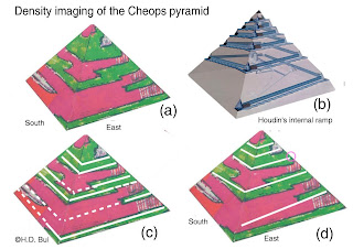 Density+imaging+of+the+Cheops+pyramid+(2010).JPG