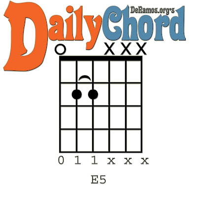 Chord du Jour: Lesson #28: Power Chords in E Minor (Guitar ...