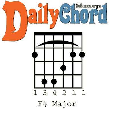 Chord du Jour: Lesson #37: Seven Chords in F# (Guitar, Beginner)