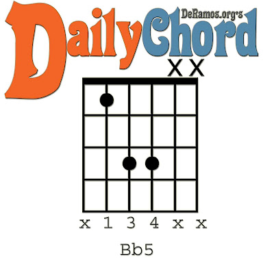 Chord Du Jour Lesson 68 Power Chords In Bb Guitar Beginner