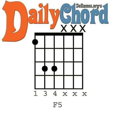 Chord du Jour: Lesson #75: Power Chords in F (Guitar, Beginner)