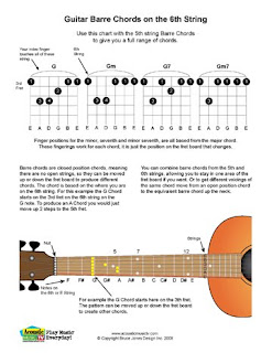 Acoustic Music Tv Pdf Of Guitar Barre Chords On The 6th String