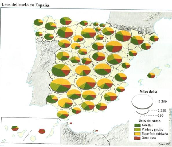 Geoperspectivas pr ctica sobre usos del suelo agrario for 4 usos del suelo en colombia