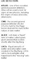 LHC Detectors