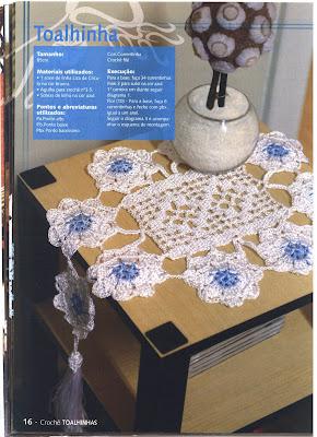 Carpetas Ovaladas A Crochet | Consejos De Fotografía