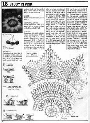 for Pin Patrones Carpetas Tejidas Crochet Apparatus Challenge And