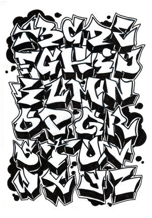 graffiti alphabet letters. GRAFFITI ALPHABET : LETTERS