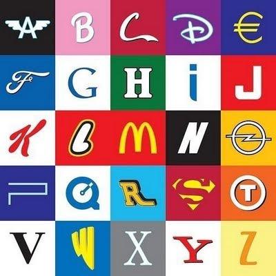 Graffiti Alphabet Letters A-Z