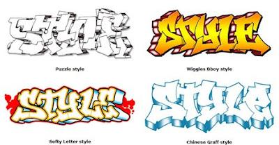 Graffiti Letters,Graffiti Alphabet Letters