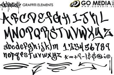 Grafiti  on Graffitialphabeto Comname In Graffiti Font