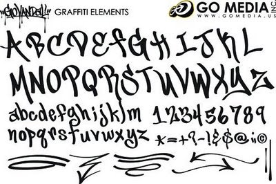 Graffiti names,Graffiti Fonts,Fonts Graffiti