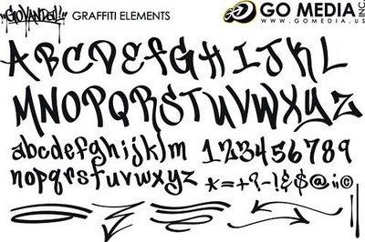 Graffiti names graffiti fonts fonts graffiti