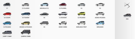 Gamme Citroën