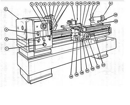 Rc Motor Selector